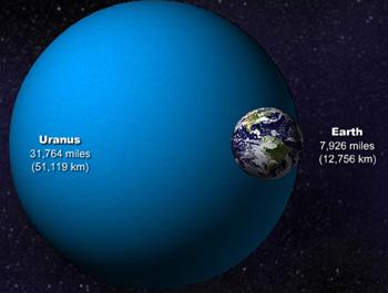 Planetary Trivia: What's the Mass of Uranus? – National ...
