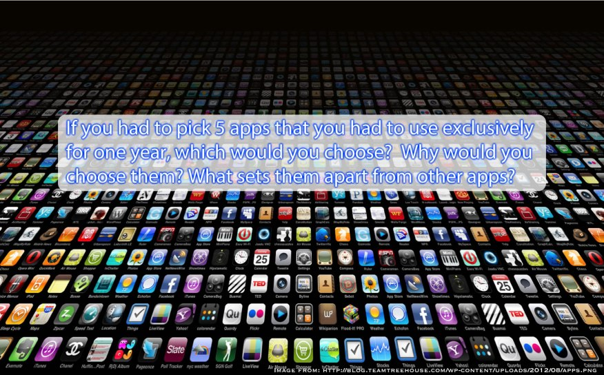 appsWritingPrompt