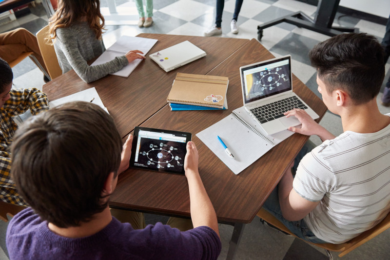 Enhance Student Collaboration in your Google Classrooms with SMART amp