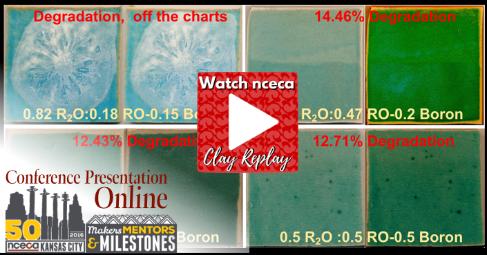 2016 Conference Replay double feature!  Glazes: safety and durability