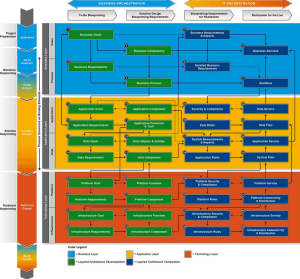 Visualizing Your (Real) Software Architecture  NDepend
