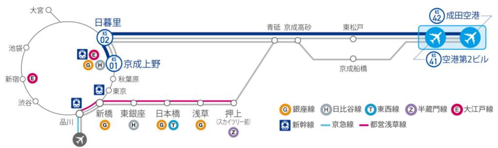 京成ライナーアクセスガイド