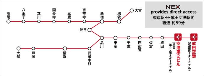 成田エクスプレス_路線図