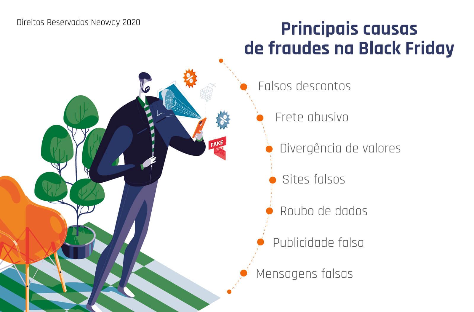 principais causas de fraudes na black friday