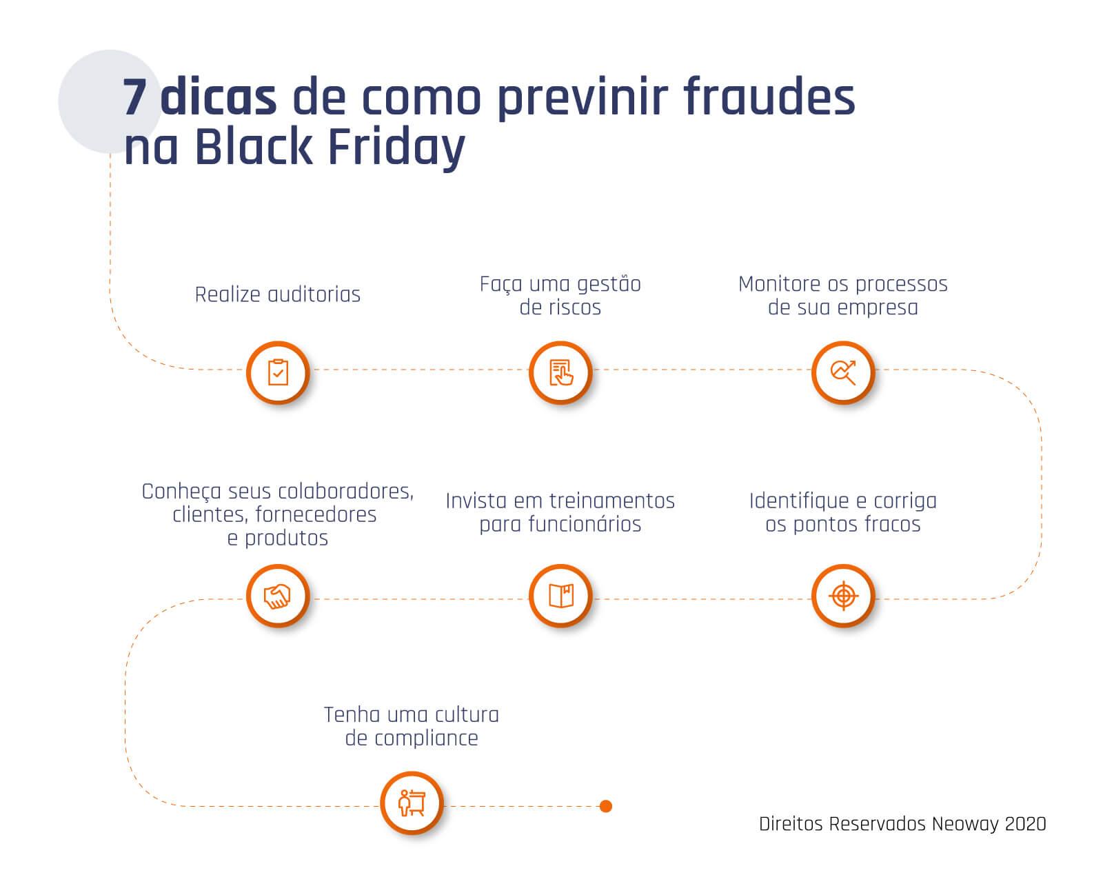 7 dicas como prevenir fraudes na black friday