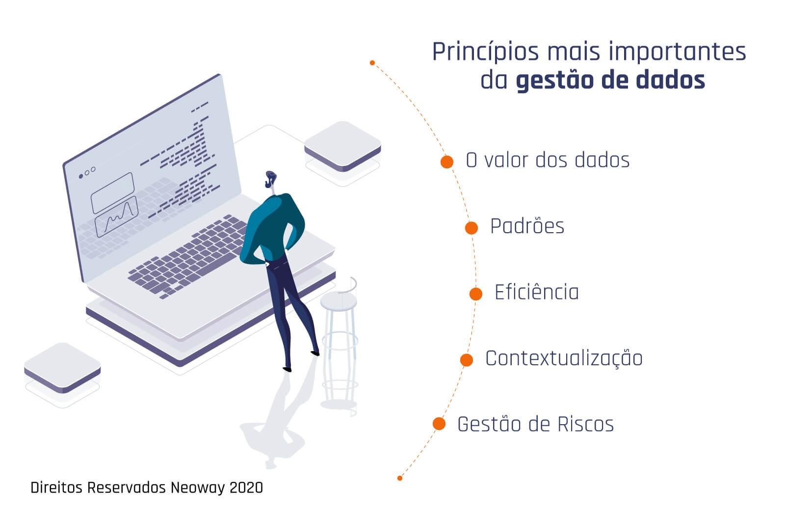 conheca os principios mais importantes da gestao de dados