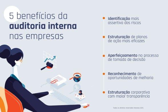 Blog Post Auditoria Interna Qual Importancia Da Auditoria Interna Empresas Cinco Beneficios 1024x683