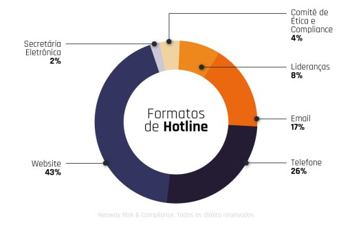 Principais Dormatos De Hotline 1024x659