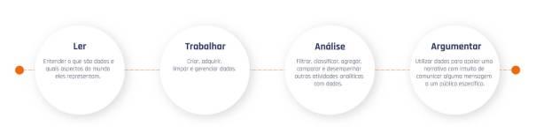 Habilidades Data Literacy 1024x270