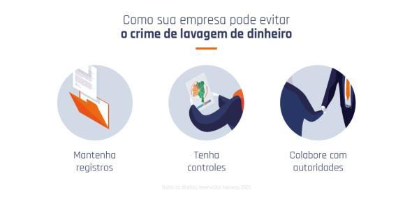 Veja Como Sua Empresa Pode Evitar O Crime De Lavagem De Dinheiro Min 1024x482