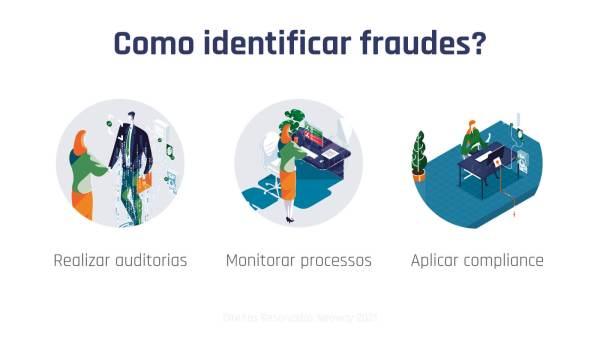 Imagem02 Como Identificar Fraudes 1024x582