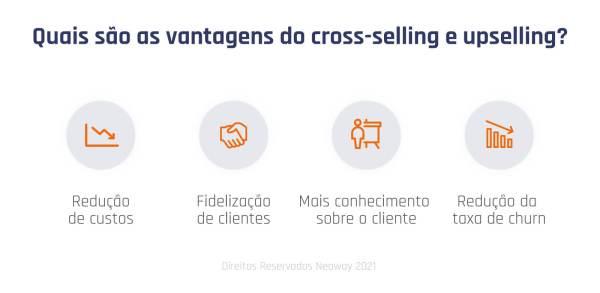 Imagem02 Quais Sao As Vantagens Cross Selling E Upselling 1024x500