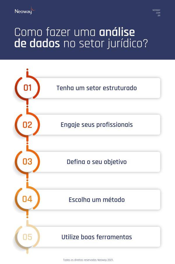 Como Fazer Analise De Dados Setor Juridico 680x1024