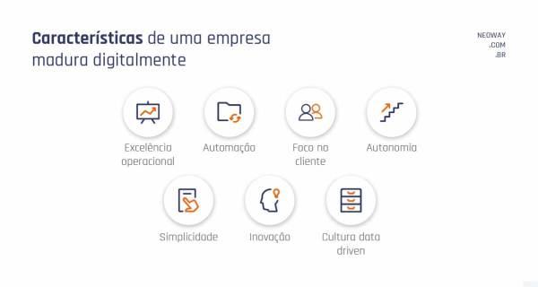 Caracteristicas De Uma Empresa Madura Digitalmente 1024x547