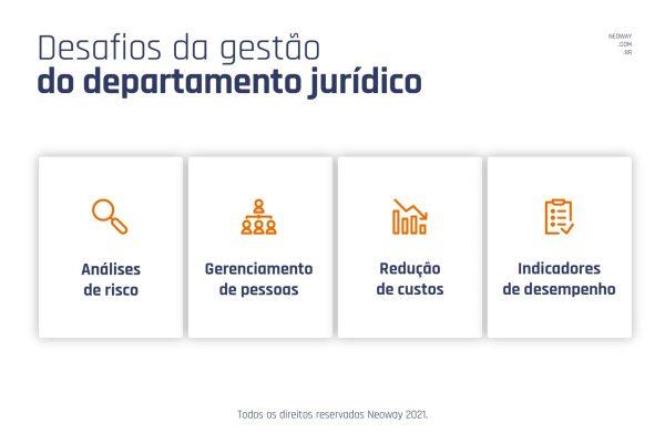 Desafios Gestao Do Departamento Juridico 1024x683