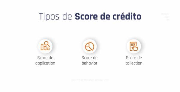 Tipos De Score De Credito 1024x524
