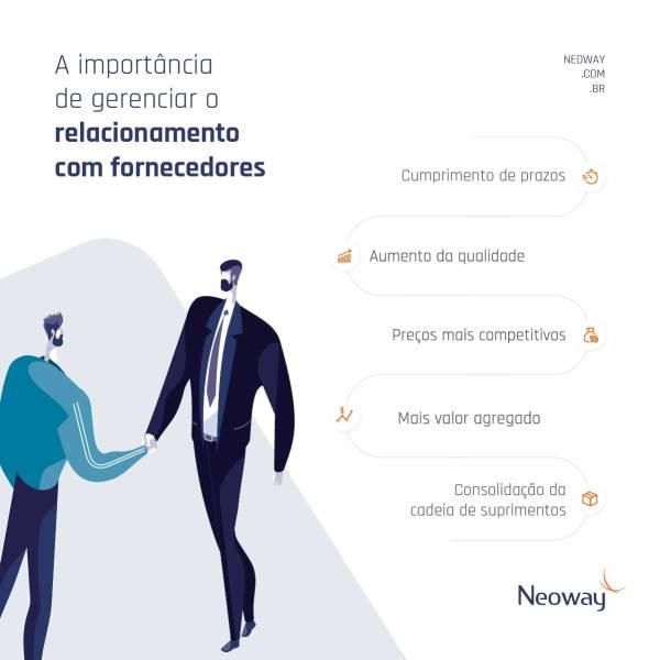 A Importancia De Gerenciar O Relacionamento Com Fornecedores 1024x1024