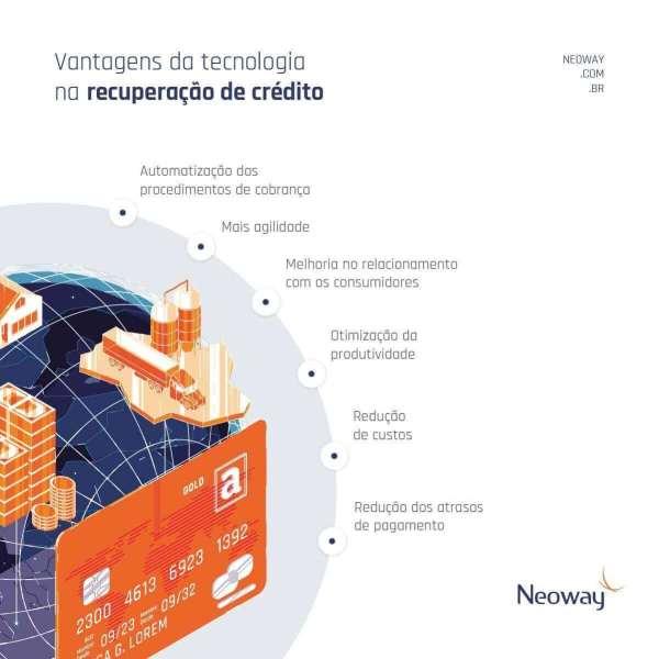 Vantagens Da Tecnologia Na Recuperacao De Credito 1024x1024