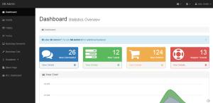 SB-Admin-Bootstrap-Admin-Template
