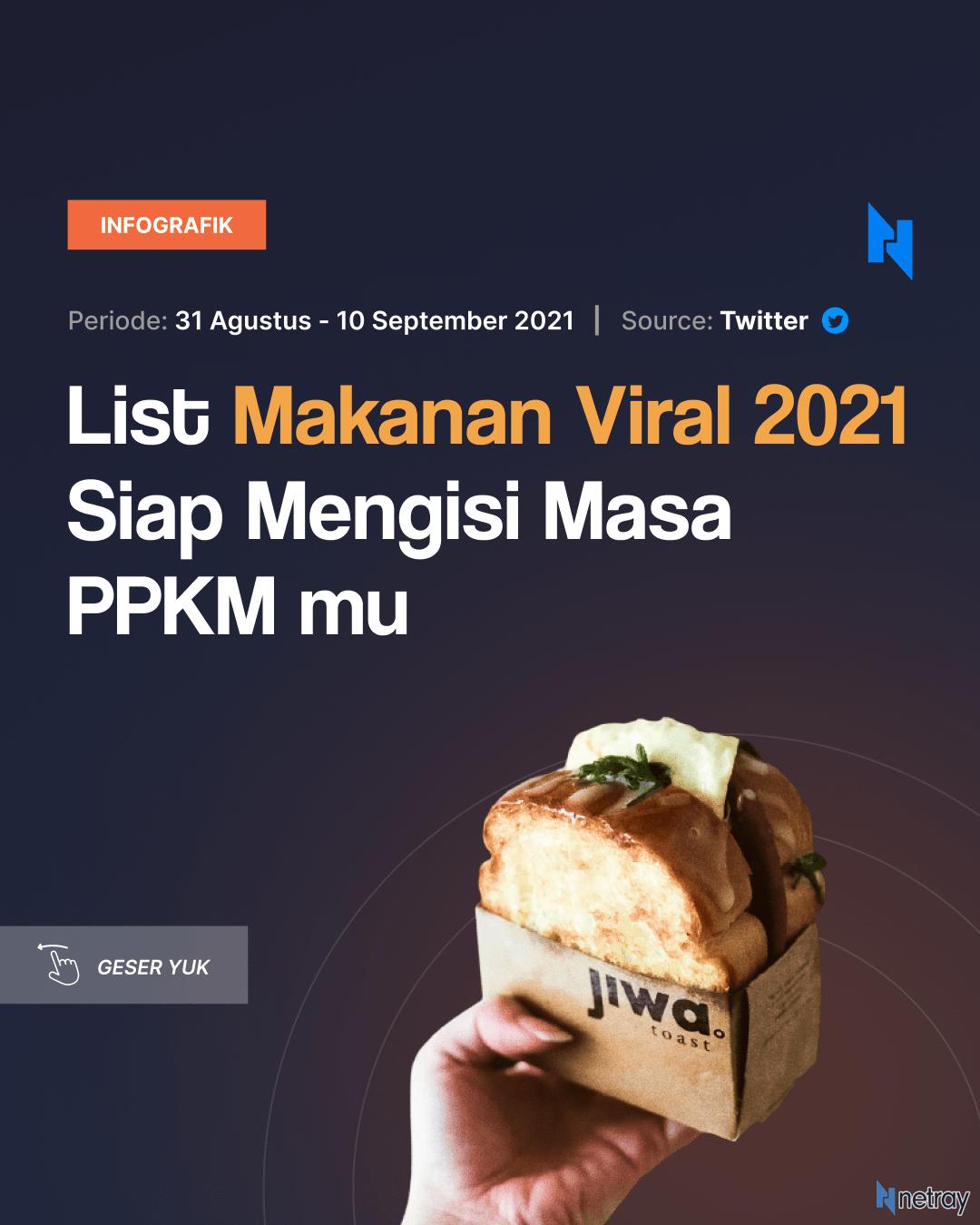 List Makanan Viral 2021 Siap Mengisi Masa PPKM mu