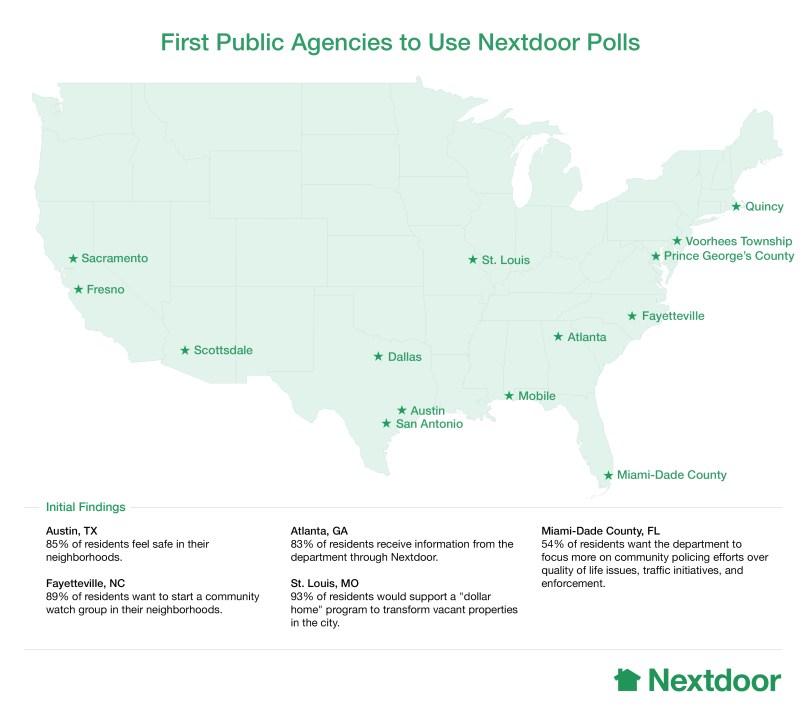 agency-polls-nationwide