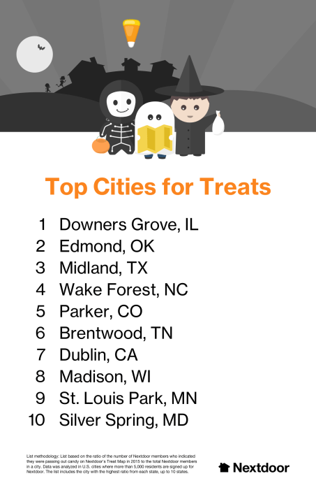 treat-map-infographic_vertical_2x