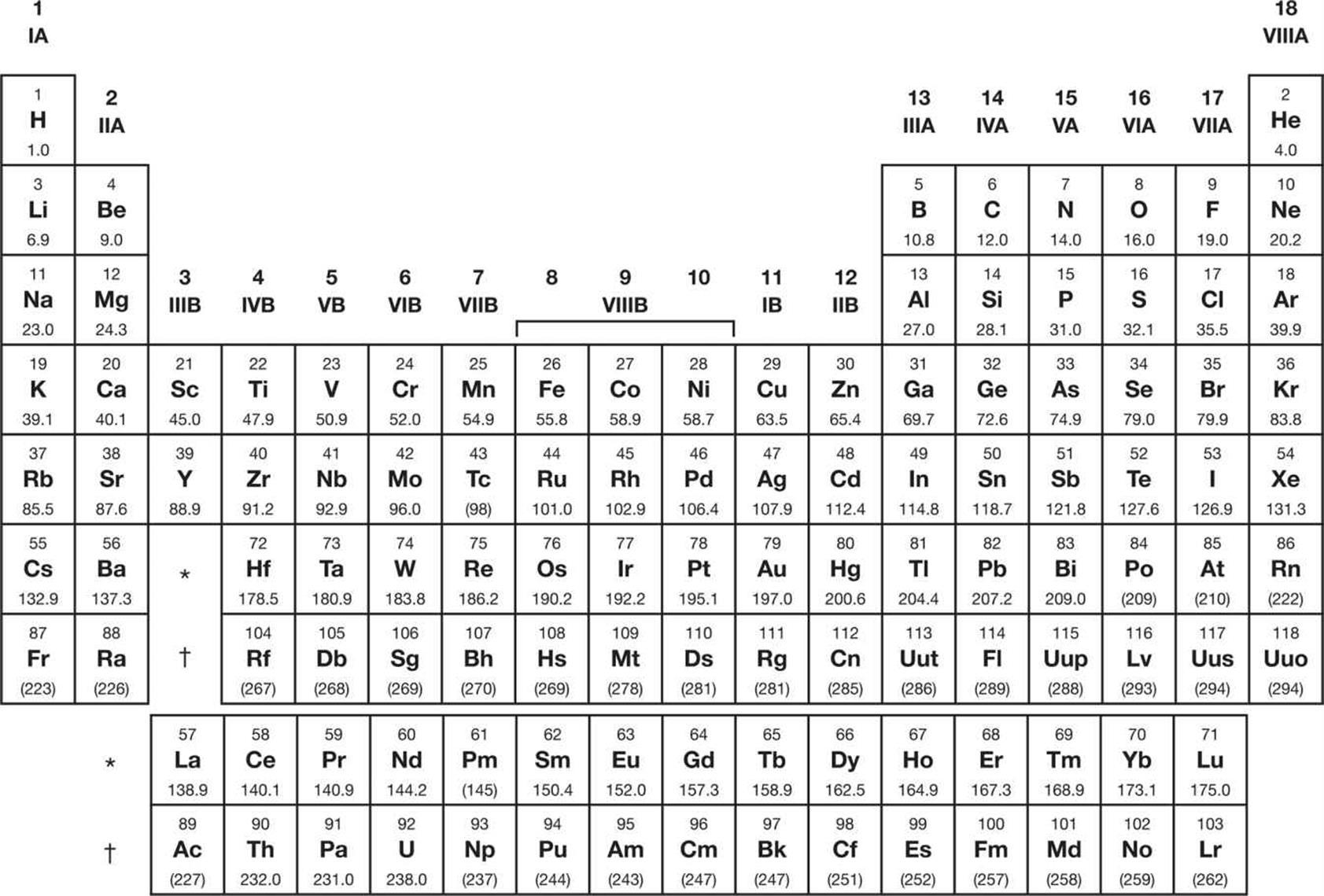 By Fehbe Meza Oct 22 Mcat Blog Mcat Chemistry