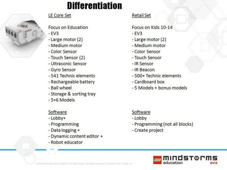 Different between the LEGO Education and LEGO Retail EV3-1