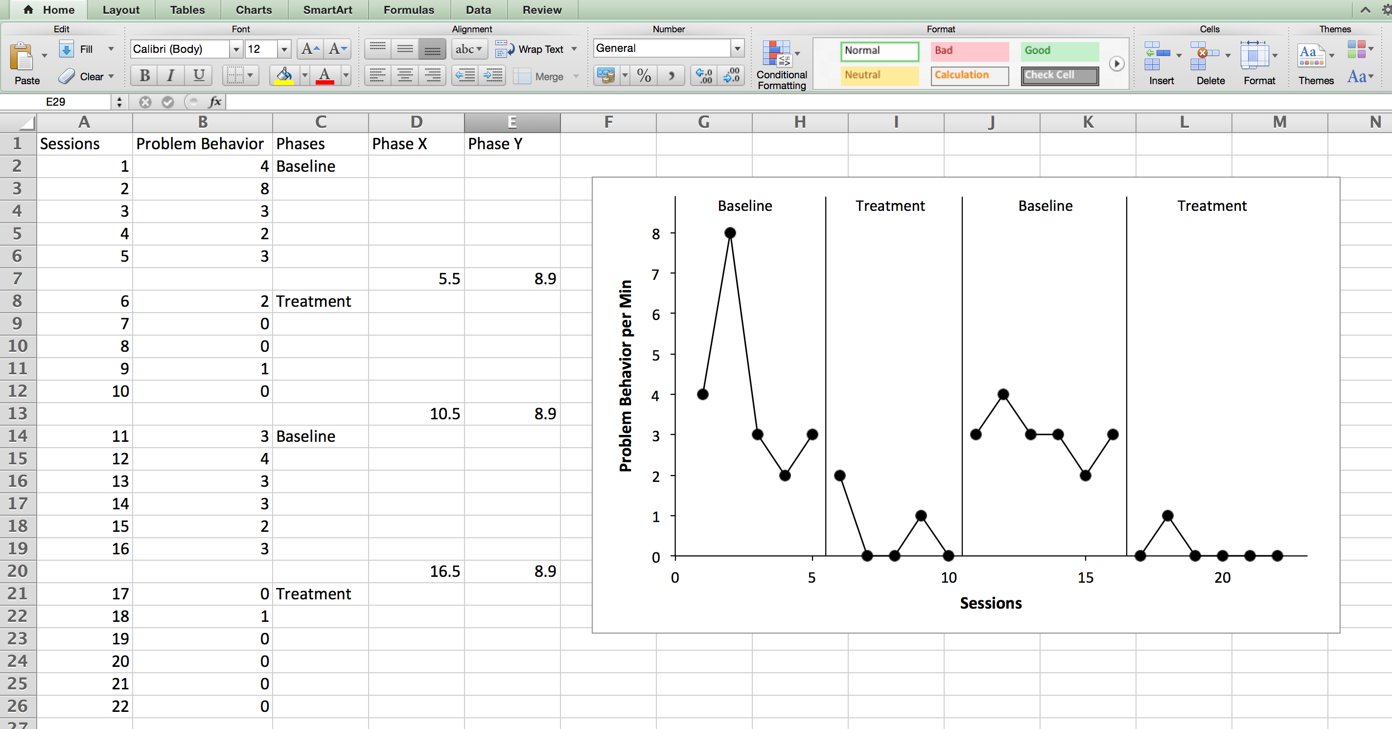 Automatic Phase Lines Using Excel For Windows