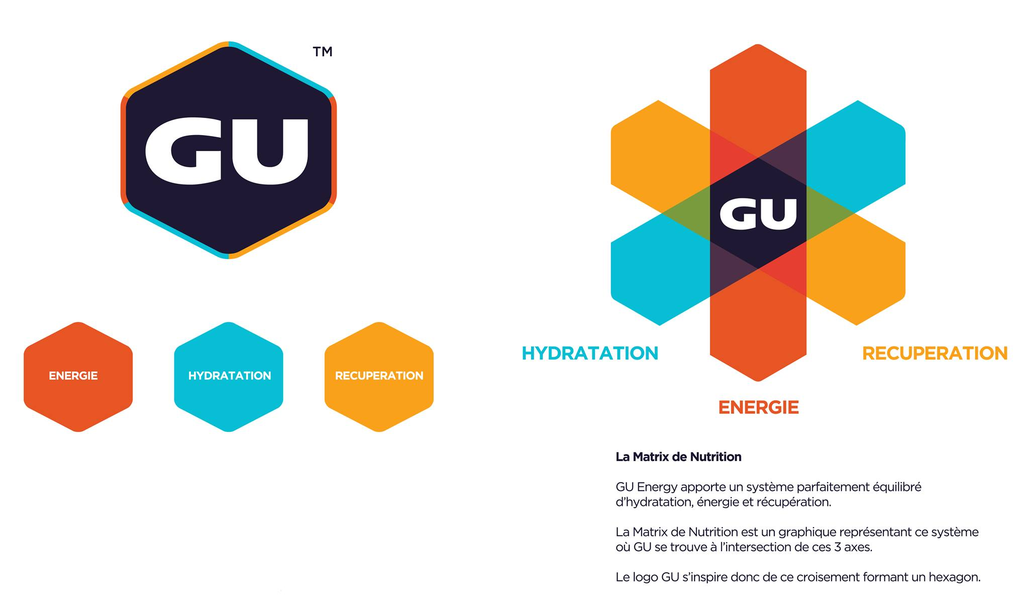 guenergy-newbrand-guforit-matrix-nutrition