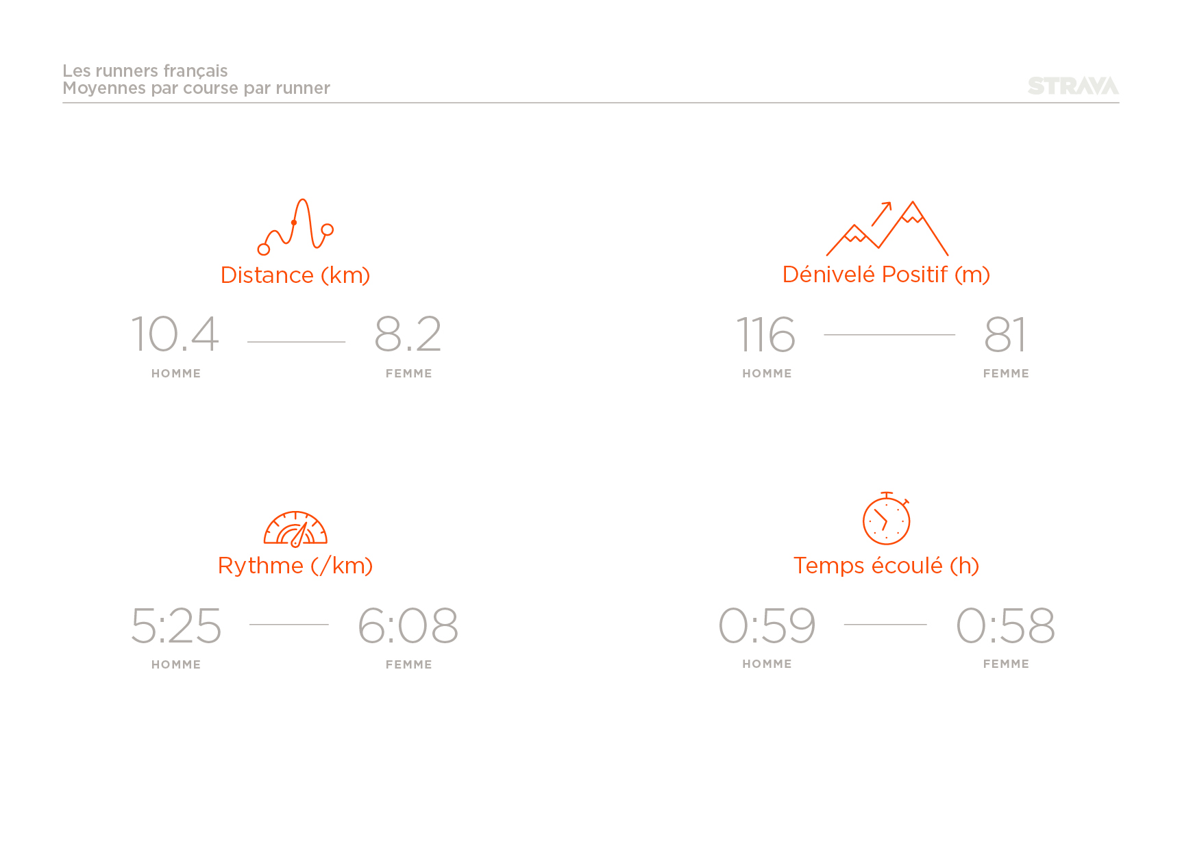 2015_course-pied-runners-homme-femme-strava-EOY_Press_Assets_France24