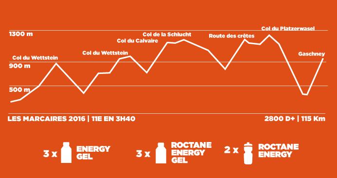 combien-de-GU-energy-lesmarcaires