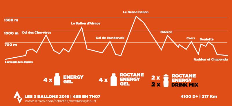 combien-de-GU-energy-les3BALLONS