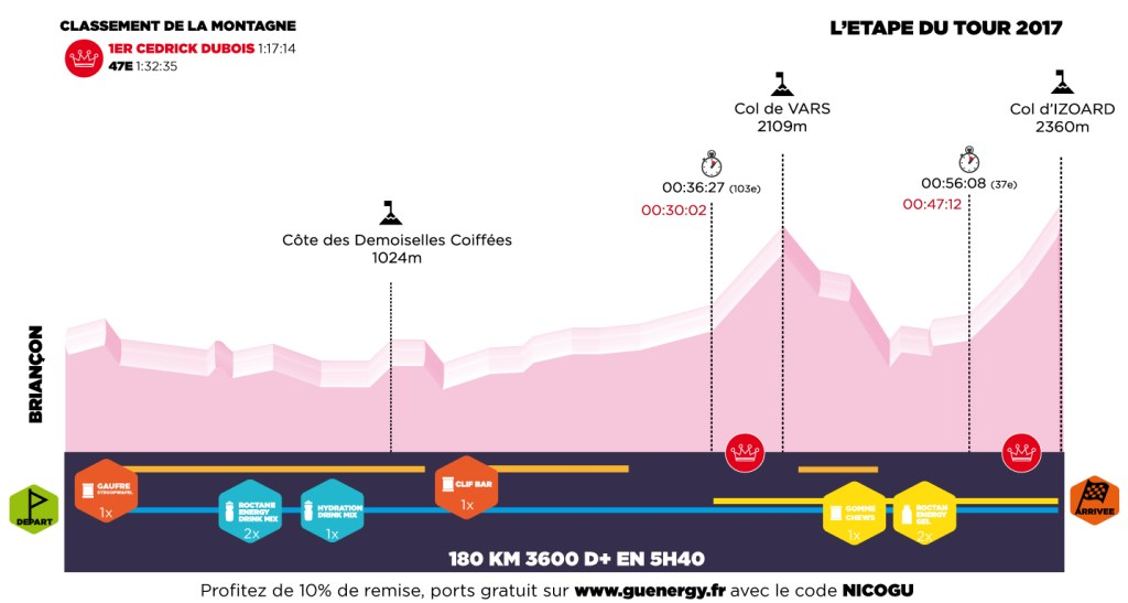 comment s'alimenter pendant la cyclosportive l'étape du tour