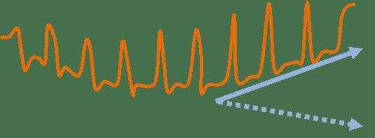 7-Obsvervation THb en réponse à la charge du test moxy 5-1-5