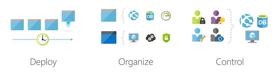 azure-quickstart-templates-deployment