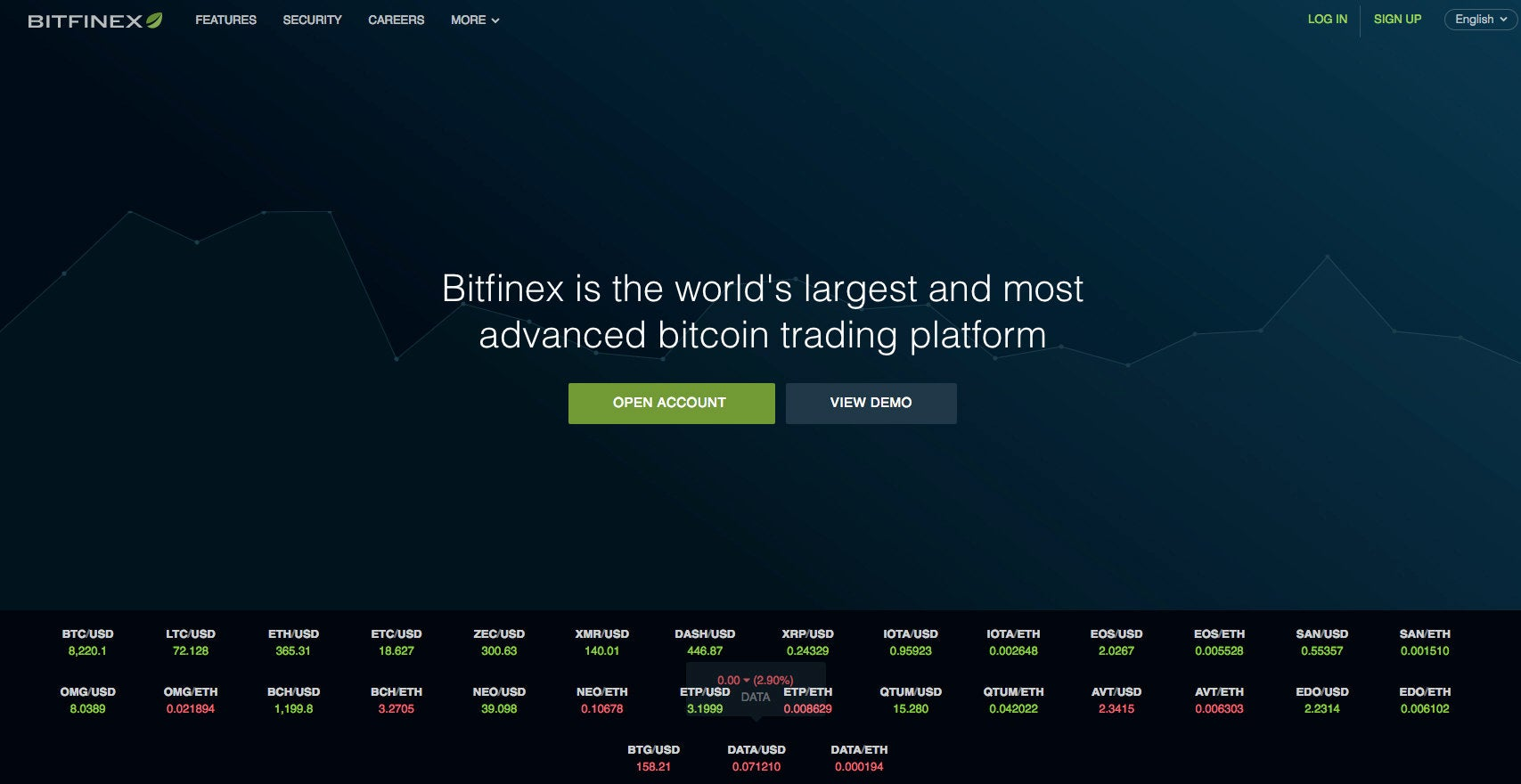 08-03 Warning Signs About Another Giant Bitcoin Exchange