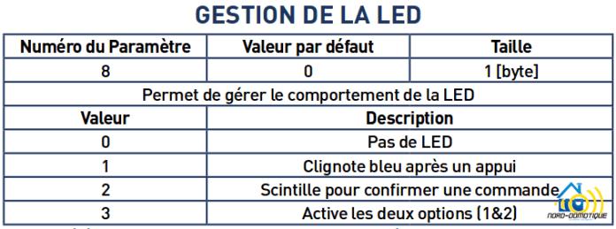 CRC_3_1_00-notice-gestion-led Présentation et test de la télécommande NODON associée à l'eedomus