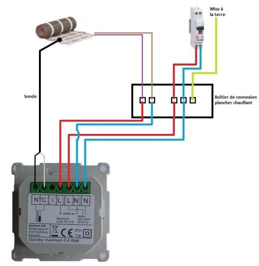09 Le DEVIreg Smart, un thermostat connecté par Deleage / Danfoss