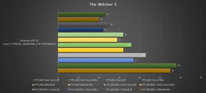 Witcher_4K