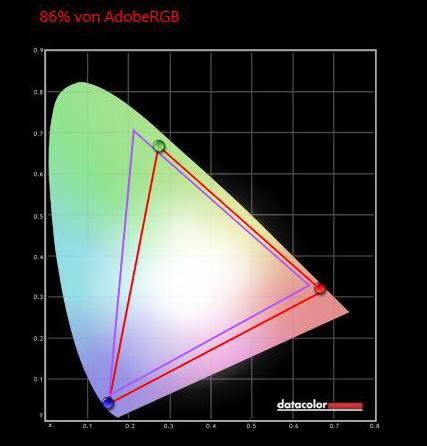 HP Pavilion Gaming 32 HDR AdobeRGB