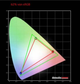 Medion Erazer X15803 sRGB