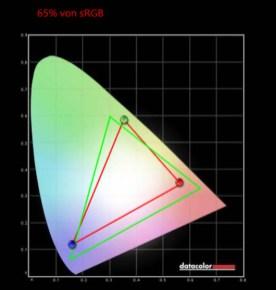 hp envy x360 15-ds0101ng sRGB