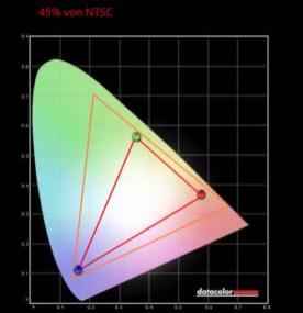 hp pavilion x360 14-dh0110ng NTSC
