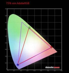 HP OMEN X 25f AdobeRGB