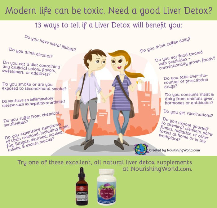Modern life can be toxic. Need a good Liver Detox?