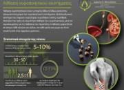 Σύγχρονη, ελάχιστα επεμβατική θεραπεία της νεφρολιθίασης