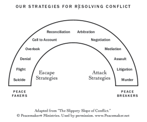 Heart_Peace_chapter5p43_Diagram