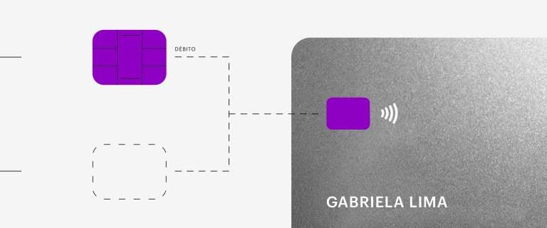 """Cartão de Débito: uma imagem de um cartão semelhante ao cartão Nubank sem chip, e ao lado dois quadrados; um deles têm um chip roxo com a palavra """"débito"""" ao lado."""