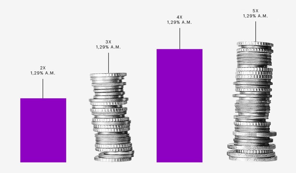 No fundo branco, um gráfico com quatro colunas crescentes da esquerda para a direita, sendo a segunda e a quarta pilhas de moedas em preto e branco.